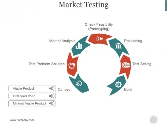 Market Testing Ppt PowerPoint Presentation Guidelines