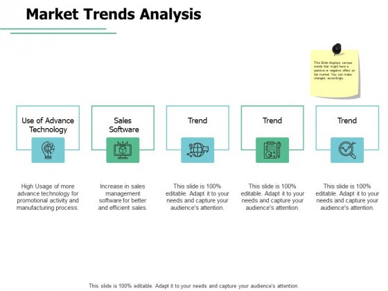 Market Trends Analysis Globe Ppt PowerPoint Presentation Infographic Template Backgrounds