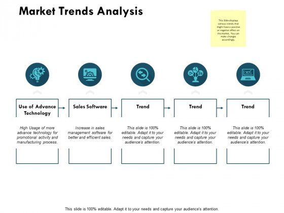 Market Trends Analysis Ppt PowerPoint Presentation Inspiration