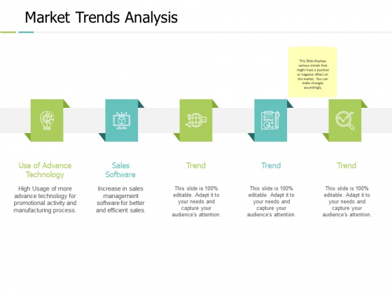 Market Trends Analysis Technology Software Ppt PowerPoint Presentation Professional Microsoft