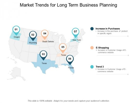 Market Trends For Long Term Business Planning Ppt PowerPoint Presentation Layouts Layout