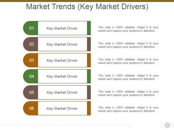 Market_Trends_Key_Market_Drivers_Ppt_PowerPoint_Presentation_Inspiration_Portrait_Slide_1