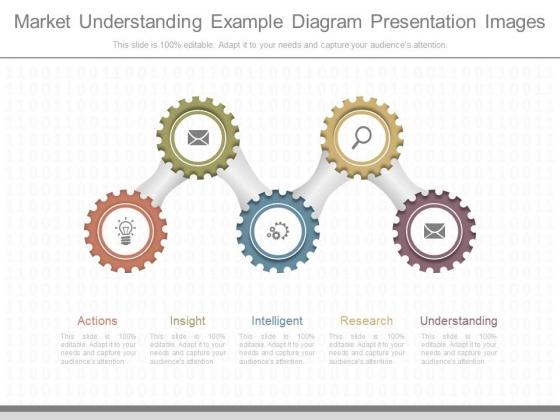 Market Understanding Example Diagram Presentation Images