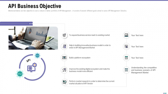 Market Viewpoint Application Programming Interface Governance API Business Objective Slides PDF