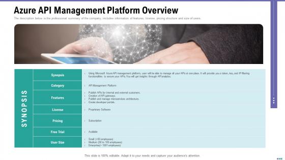 Market Viewpoint Application Programming Interface Governance Azure API Management Platform Overview Rules PDF