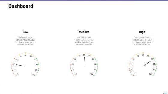 Market Viewpoint Application Programming Interface Governance Dashboard Brochure PDF