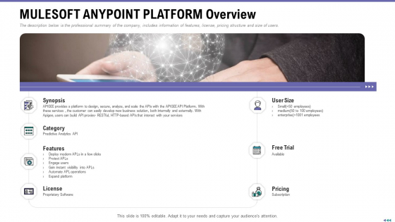 Market Viewpoint Application Programming Interface Governance Mulesoft Anypoint Platform Overview Demonstration PDF