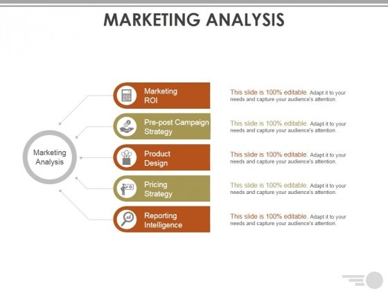 Marketing Analysis Ppt PowerPoint Presentation Gallery Example Topics