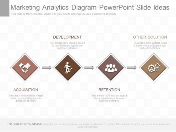 Marketing Analytics Diagram Powerpoint Slide Ideas