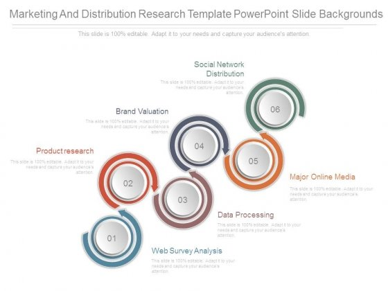 marketing and distribution research template powerpoint slide, Modern powerpoint