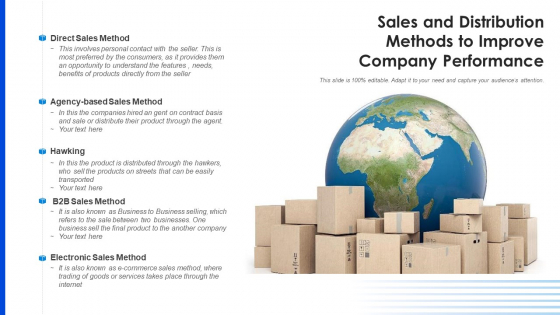 Marketing_And_Logistics_Develop_Tactics_Ppt_PowerPoint_Presentation_Complete_Deck_With_Slides_Slide_11