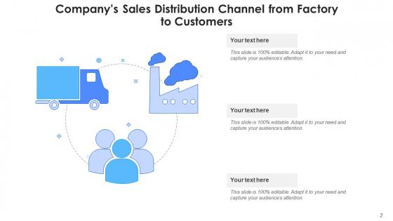 Marketing_And_Logistics_Develop_Tactics_Ppt_PowerPoint_Presentation_Complete_Deck_With_Slides_Slide_2