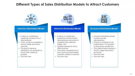 Marketing_And_Logistics_Develop_Tactics_Ppt_PowerPoint_Presentation_Complete_Deck_With_Slides_Slide_3