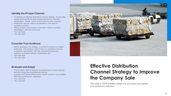 Marketing_And_Logistics_Develop_Tactics_Ppt_PowerPoint_Presentation_Complete_Deck_With_Slides_Slide_4