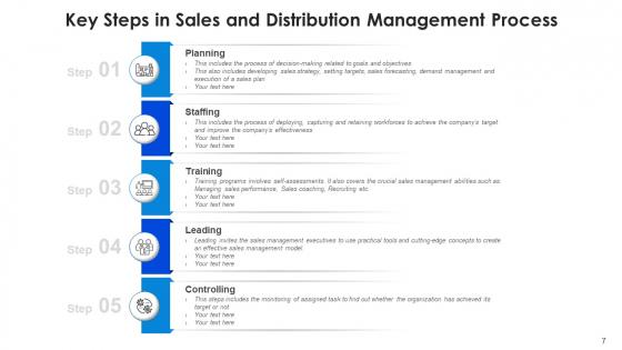Marketing_And_Logistics_Develop_Tactics_Ppt_PowerPoint_Presentation_Complete_Deck_With_Slides_Slide_7