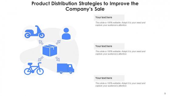 Marketing_And_Logistics_Develop_Tactics_Ppt_PowerPoint_Presentation_Complete_Deck_With_Slides_Slide_9