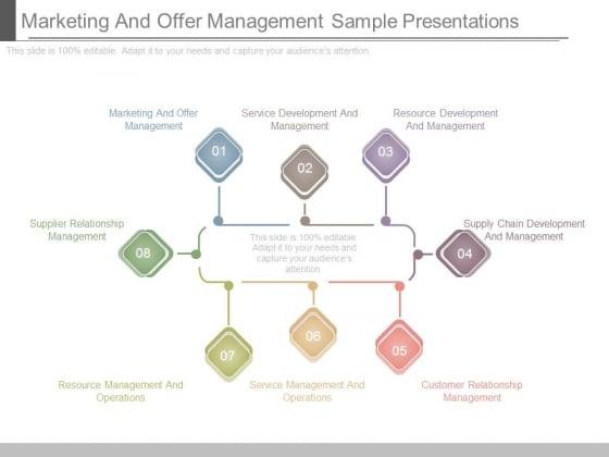 Marketing And Offer Management Sample Presentations
