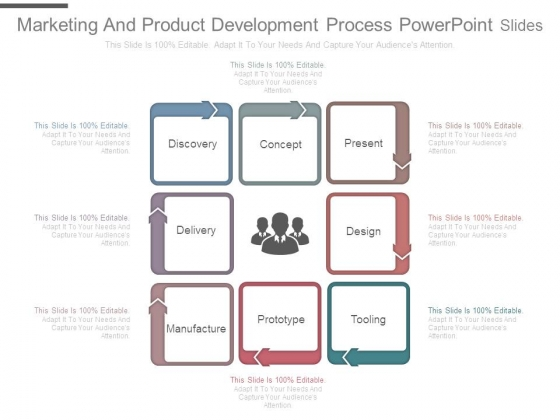 Marketing And Product Development Process Powerpoint Slides