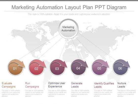 Marketing Automation Layout Plan Ppt Diagram