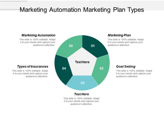 Marketing Automation Marketing Plan Types Of Insurances Goal Setting Ppt PowerPoint Presentation Professional Infographics