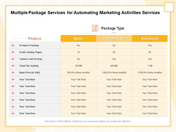 Marketing Automation Multiple Package Services For Automating Marketing Activities Services Infographics PDF