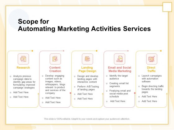 Marketing Automation Scope For Automating Marketing Activities Services Diagrams PDF