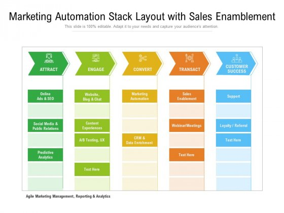 Marketing Automation Stack Layout With Sales Enamblement Ppt PowerPoint Presentation File Rules PDF