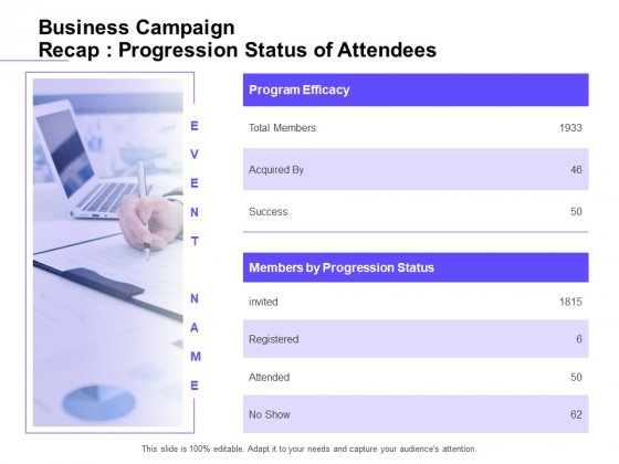 Marketing Campaign Business Campaign Recap Progression Status Of Attendees Slides PDF