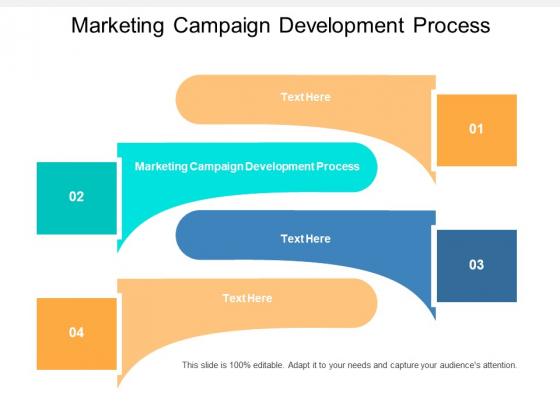 Marketing Campaign Development Process Ppt PowerPoint Presentation Diagram Graph Charts Cpb