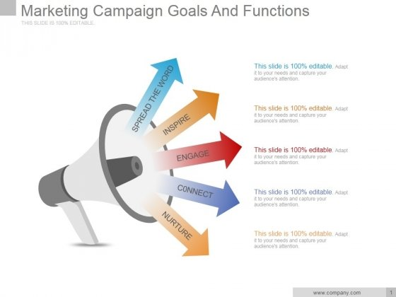Marketing Campaign Goals And Functions Ppt PowerPoint Presentation Guide