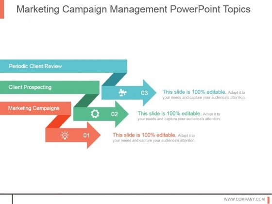 Marketing Campaign Management Powerpoint Topics
