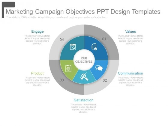 Marketing Campaign Objectives Ppt Design Templates