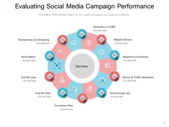 Marketing_Campaign_Performance_Evaluation_Customer_Ppt_PowerPoint_Presentation_Complete_Deck_Slide_4