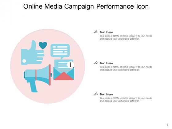 Marketing_Campaign_Performance_Evaluation_Customer_Ppt_PowerPoint_Presentation_Complete_Deck_Slide_6