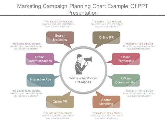 Marketing Campaign Planning Chart Example Of Ppt Presentation