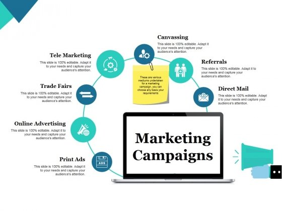 marketing campaigns ppt powerpoint presentation gallery outfit powerpoint templates
