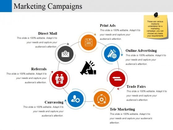 Marketing Campaigns Ppt PowerPoint Presentation Infographic Template Brochure