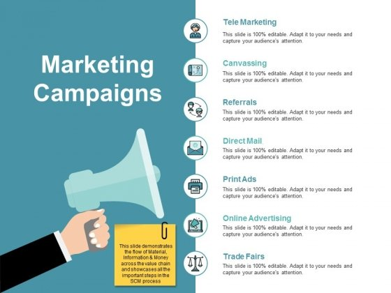 Marketing Campaigns Ppt PowerPoint Presentation Show Design Ideas