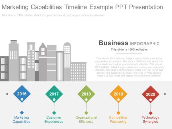 Marketing Capabilities Timeline Example Ppt Presentation