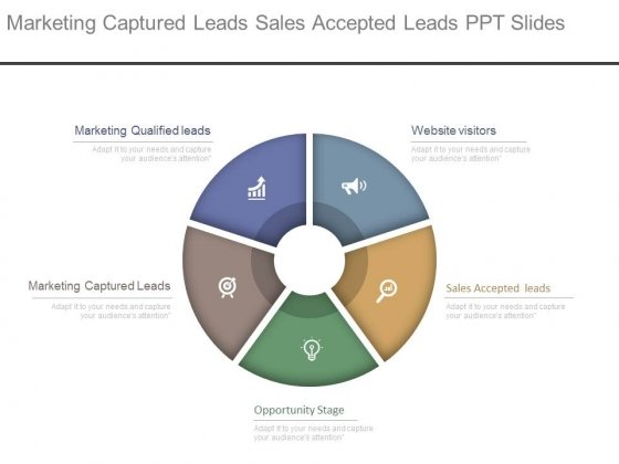 Marketing Captured Leads Sales Accepted Leads Ppt Slides