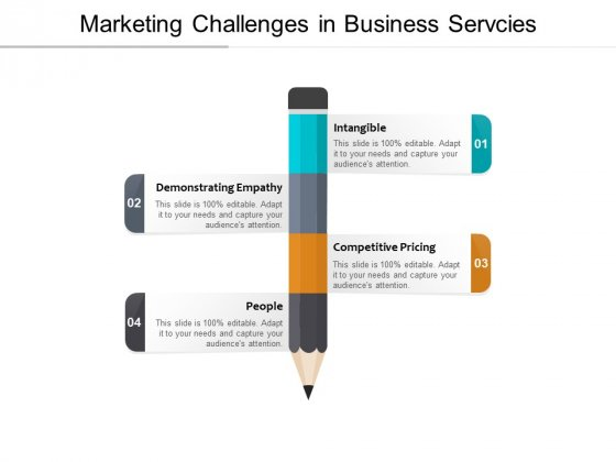 Marketing Challenges In Business Servcies Ppt PowerPoint Presentation File Files