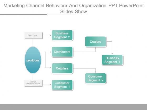 Marketing Channel Behaviour And Organization Ppt Powerpoint Slides Show