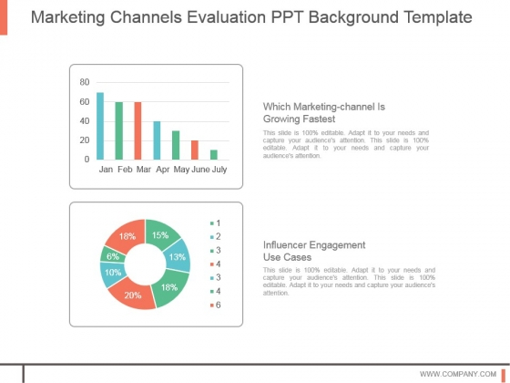 Marketing Channels Evaluation Ppt Background Template