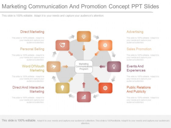 Marketing Communication And Promotion Concept Ppt Slides