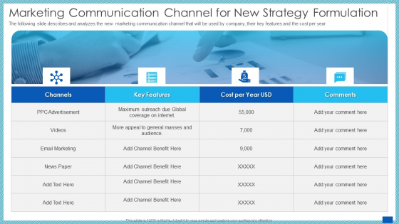 Marketing Communication Channel For New Strategy Formulation Ppt Ideas Layout Ideas PDF