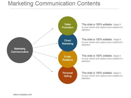 Marketing Communication Contents Sample Of Ppt Presentation