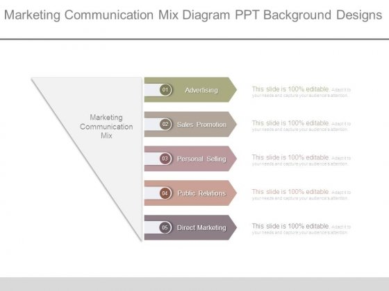 Marketing Communication Mix Diagram Ppt Background Designs