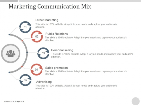 Marketing Communication Mix Ppt PowerPoint Presentation Professional