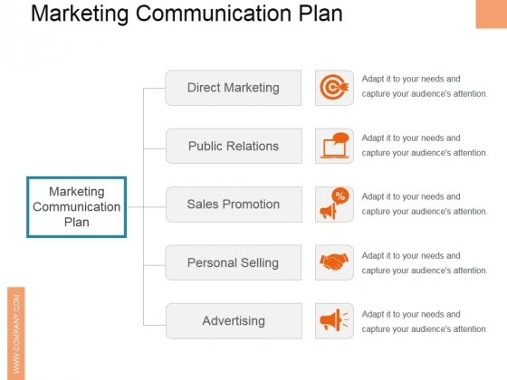 Marketing Communication Plan Ppt PowerPoint Presentation Infographics Mockup