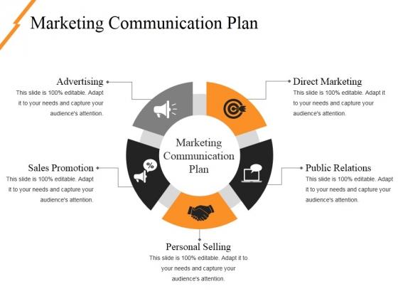 Marketing Communication Plan Ppt PowerPoint Presentation Styles Visual Aids